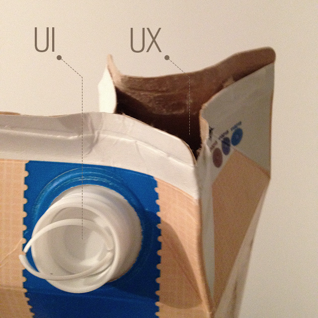 User Interface vs. User Experience